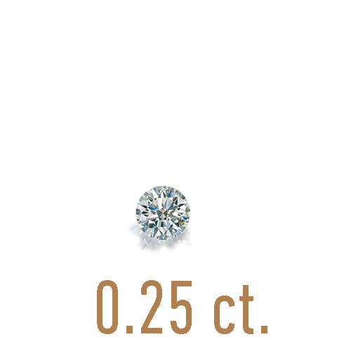 0,25 carat