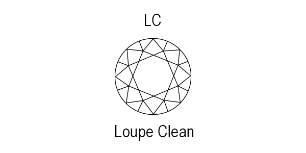 HDR Clarity Loupe Clean