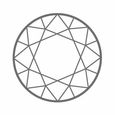 Brilliant - Formes