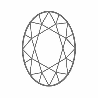 Ovale - Formes
